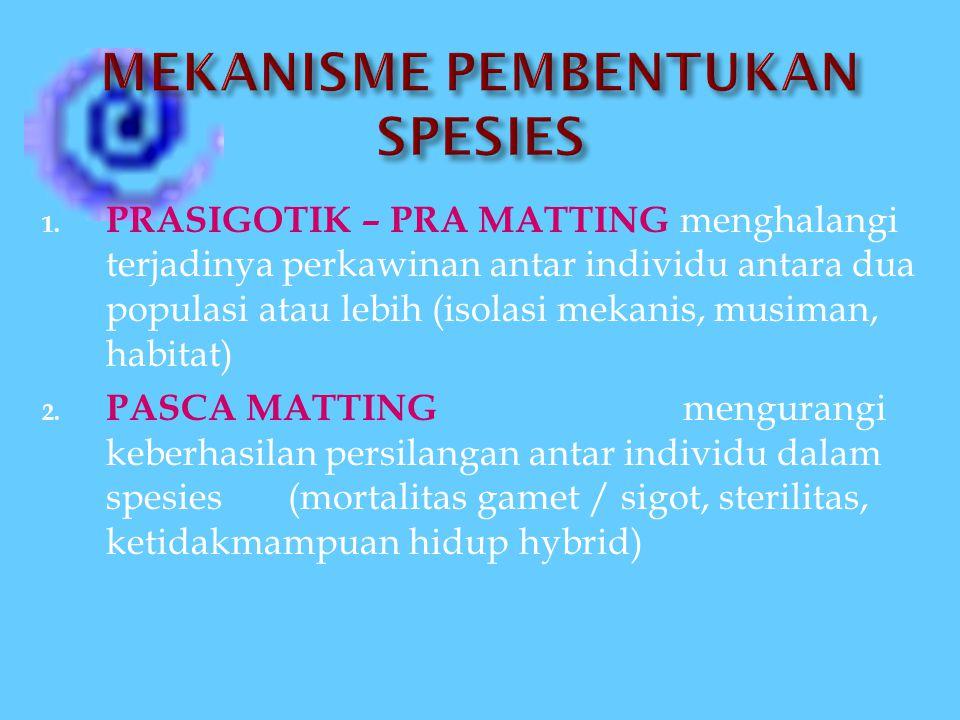 1. PRASIGOTIK – PRA MATTING menghalangi terjadinya perkawinan antar individu antara dua populasi atau lebih (isolasi mekanis, musiman, habitat) 2. PAS