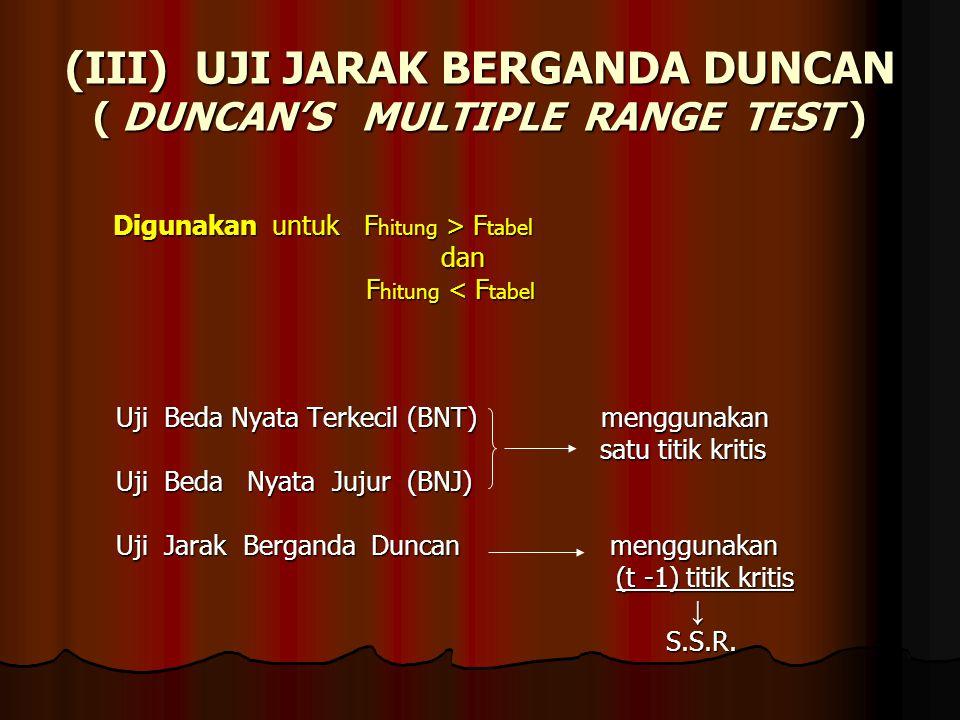 (III) UJI JARAK BERGANDA DUNCAN ( DUNCAN'S MULTIPLE RANGE TEST ) Digunakan untuk Fhitung > Ftabel dan Fhitung < Ftabel Uji Beda Nyata Terkecil (BNT) m