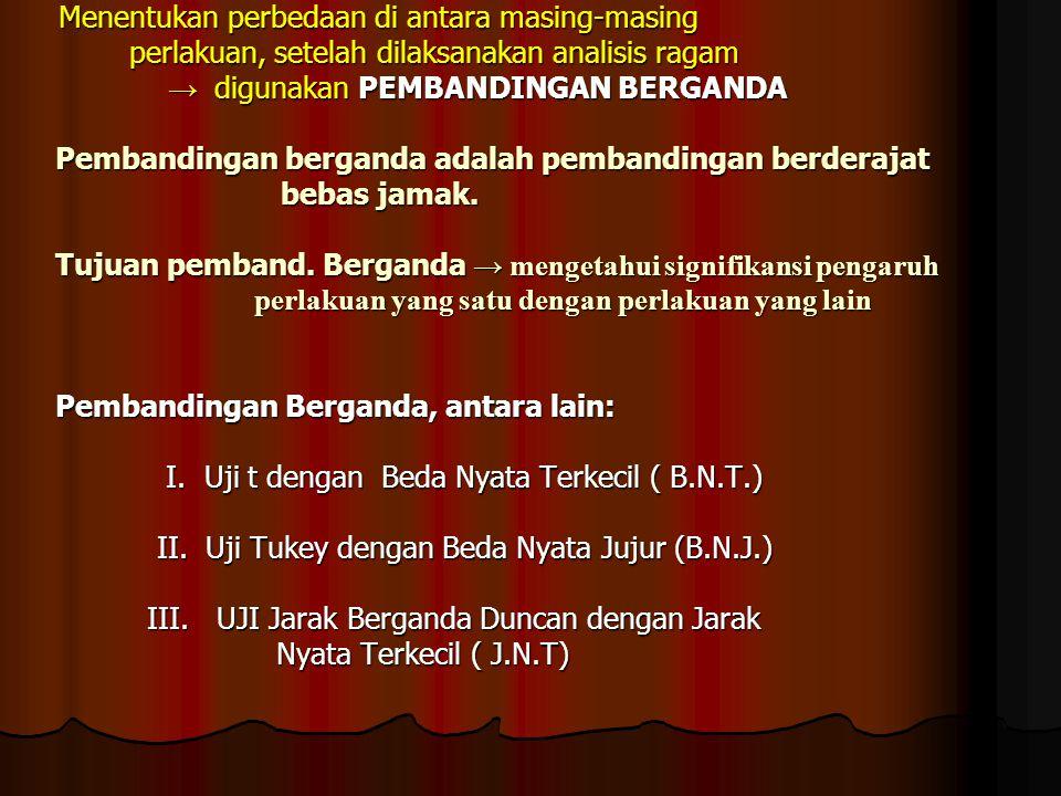 (I) BEDA NYATA TERKECIL = B.N.T.(LEAST SIGNIFICANT DIFFERENCE = L.S.D.) Digunakan: Digunakan: (1).
