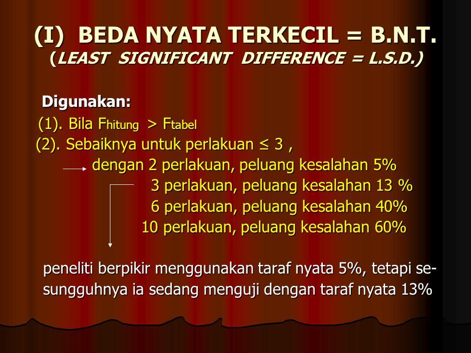 (I) BEDA NYATA TERKECIL = B.N.T. (LEAST SIGNIFICANT DIFFERENCE = L.S.D.) Digunakan: Digunakan: (1). Bila F hitung > F tabel (1). Bila F hitung > F tab