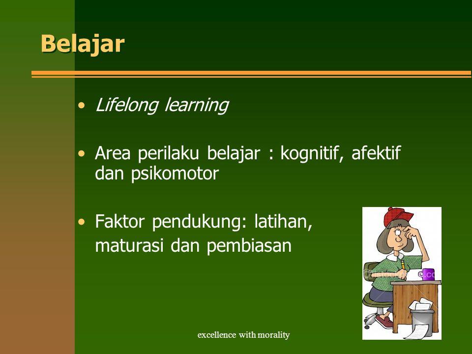 excellence with morality Belajar Lifelong learning Area perilaku belajar : kognitif, afektif dan psikomotor Faktor pendukung: latihan, maturasi dan pembiasan