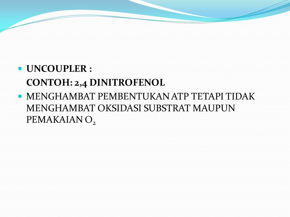 UNCOUPLER : CONTOH: 2,4 DINITROFENOL MENGHAMBAT PEMBENTUKAN ATP TETAPI TIDAK MENGHAMBAT OKSIDASI SUBSTRAT MAUPUN PEMAKAIAN O 2