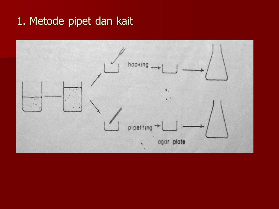 1. Metode pipet dan kait