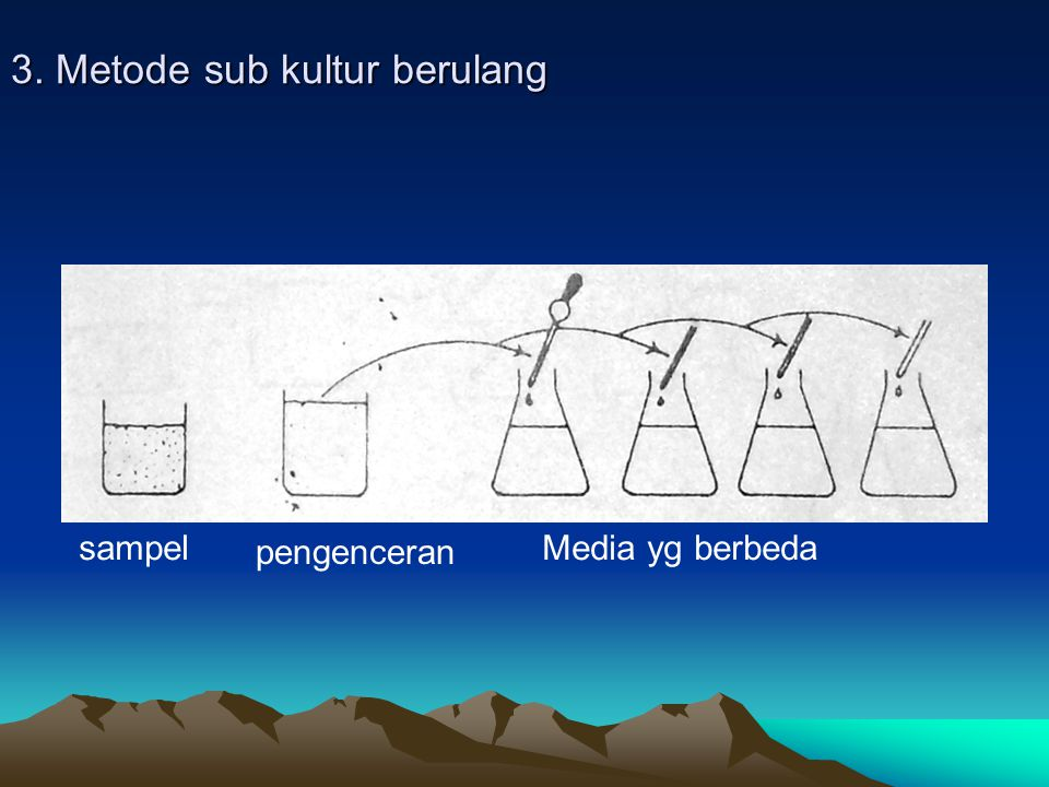 3. Metode sub kultur berulang sampel pengenceran Media yg berbeda