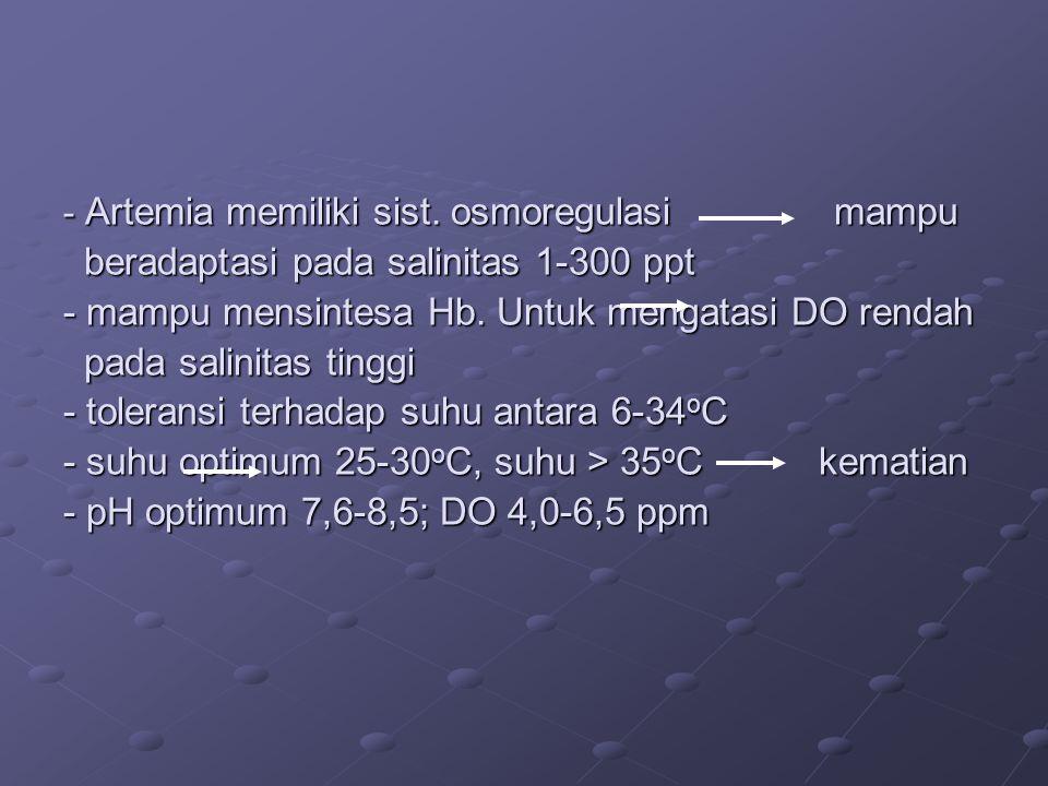 - Artemia memiliki sist. osmoregulasi mampu beradaptasi pada salinitas 1-300 ppt - mampu mensintesa Hb. Untuk mengatasi DO rendah pada salinitas tingg