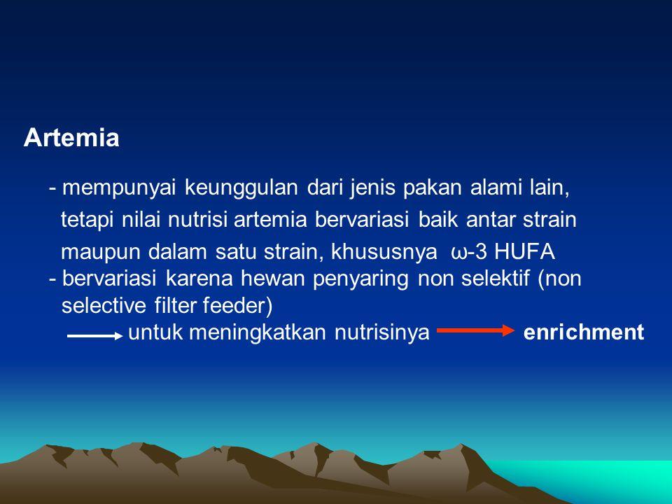 Artemia - mempunyai keunggulan dari jenis pakan alami lain, tetapi nilai nutrisi artemia bervariasi baik antar strain maupun dalam satu strain, khusus