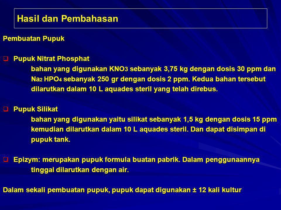 Pembuatan Pupuk  Pupuk Nitrat Phosphat bahan yang digunakan KNO 3 sebanyak 3,75 kg dengan dosis 30 ppm dan Na 2 HPO 4 sebanyak 250 gr dengan dosis 2