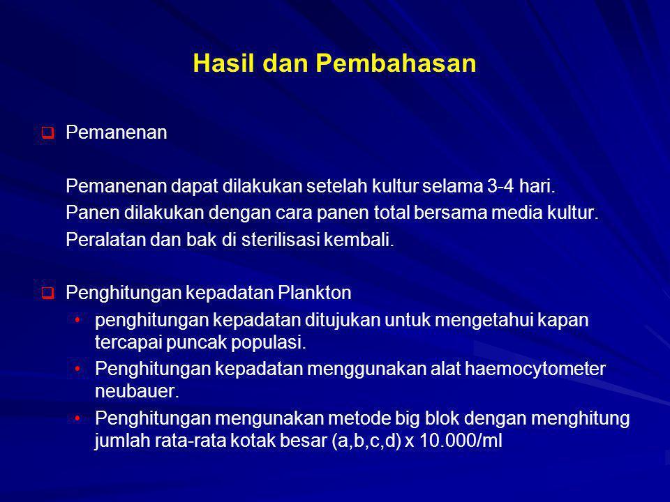 Hasil dan Pembahasan H0 = (37+25+32+29) x 10000 4 = 307.500 sel/ml H1 = (63+68+71+62) x 10000 4 = 660.000 sel/ml H2 = (96+89+102+89) x 10000 4 = 940.000 sel/ml H3 = (128+135+130+124) x 10000 4 =1.292.500 sel/ml H4 = (88+96+78+83) x 10000 4 = 862.500 sel/ml