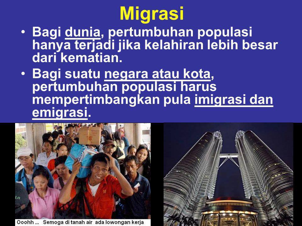 Migrasi Bagi dunia, pertumbuhan populasi hanya terjadi jika kelahiran lebih besar dari kematian. Bagi suatu negara atau kota, pertumbuhan populasi har