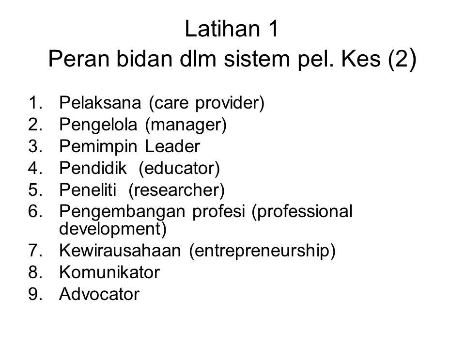 Latihan 1 Peran bidan dlm sistem pel. Kes (2 ) 1.Pelaksana (care provider) 2.Pengelola (manager) 3.Pemimpin Leader 4.Pendidik (educator) 5.Peneliti (r