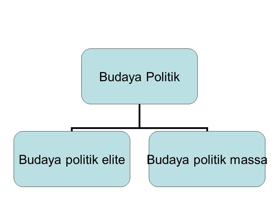 Budaya Politik di Indonesia menurut Herbert Feith→ dipengaruhi oleh budaya politik aristokrat Jawa dan Islam C.