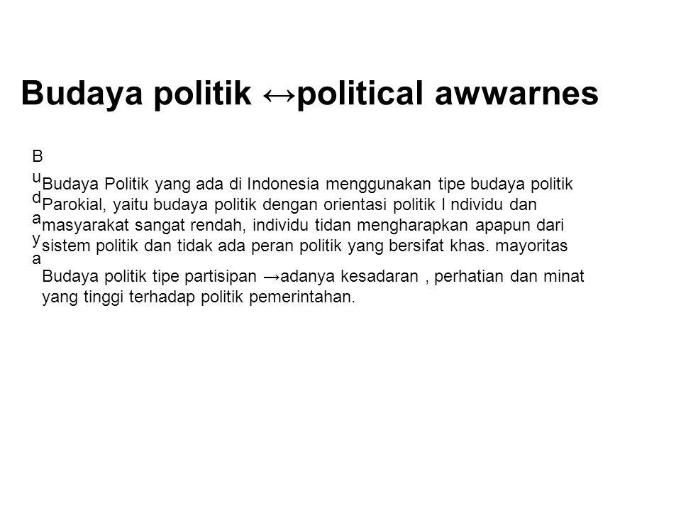 Budaya politik ↔political awwarnes BudayaBudaya Budaya Politik yang ada di Indonesia menggunakan tipe budaya politik Parokial, yaitu budaya politik de