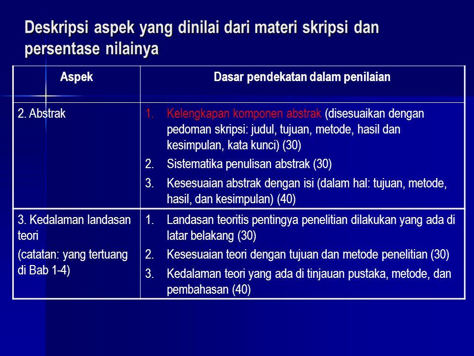 Deskripsi aspek yang dinilai dari materi skripsi dan persentase nilainya AspekDasar pendekatan dalam penilaian 2. Abstrak1.Kelengkapan komponen abstra