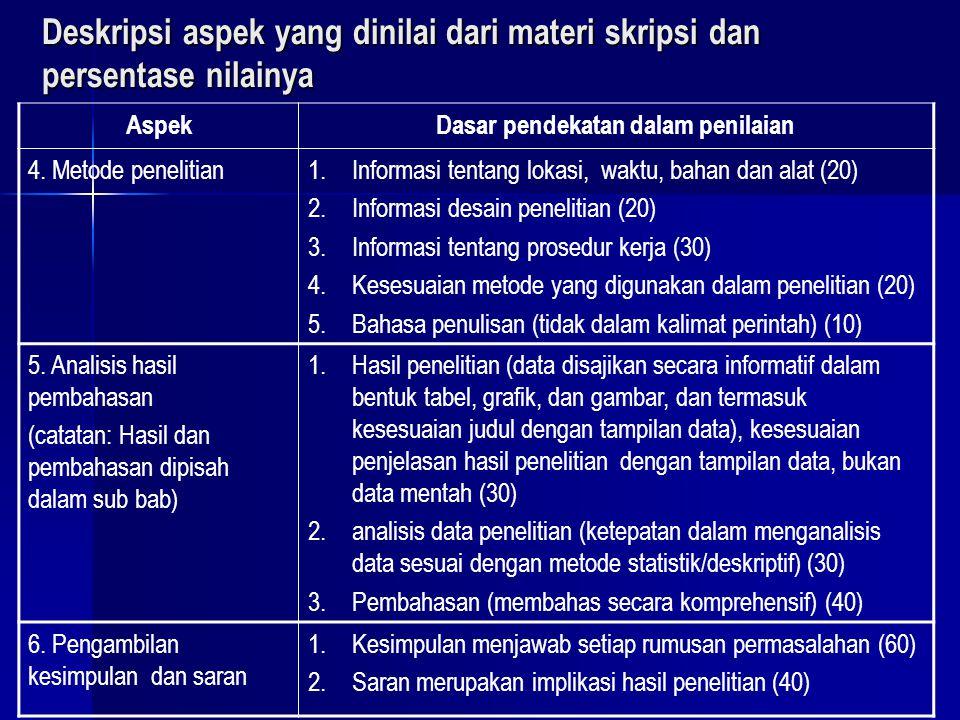 Deskripsi aspek yang dinilai dari materi skripsi dan persentase nilainya AspekDasar pendekatan dalam penilaian 4. Metode penelitian1.Informasi tentang