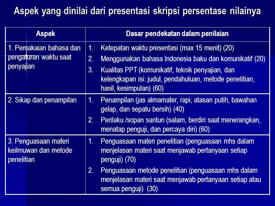 Aspek yang dinilai dari presentasi skripsi persentase nilainya AspekDasar pendekatan dalam penilaian 1. Pemakaian bahasa dan pengaturan waktu saat pen
