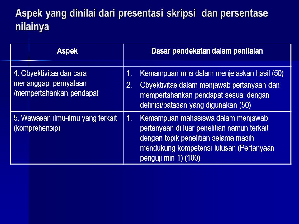 Aspek yang dinilai dari presentasi skripsi dan persentase nilainya AspekDasar pendekatan dalam penilaian 4. Obyektivitas dan cara menanggapi pernyataa