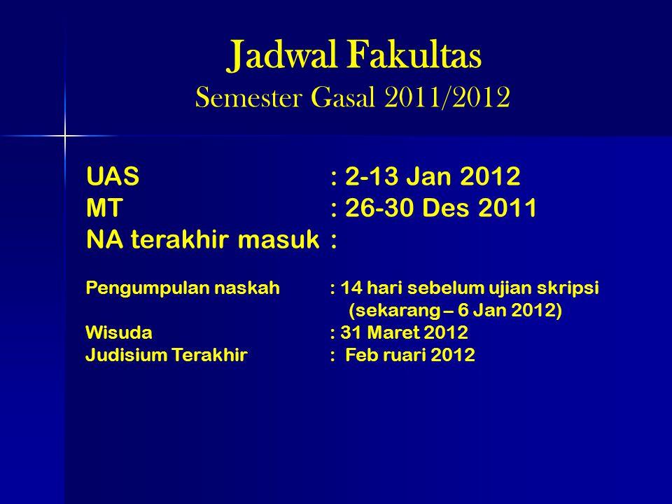 Jadwal Fakultas Semester Gasal 2011/2012 UAS: 2-13 Jan 2012 MT: 26-30 Des 2011 NA terakhir masuk: Pengumpulan naskah : 14 hari sebelum ujian skripsi (