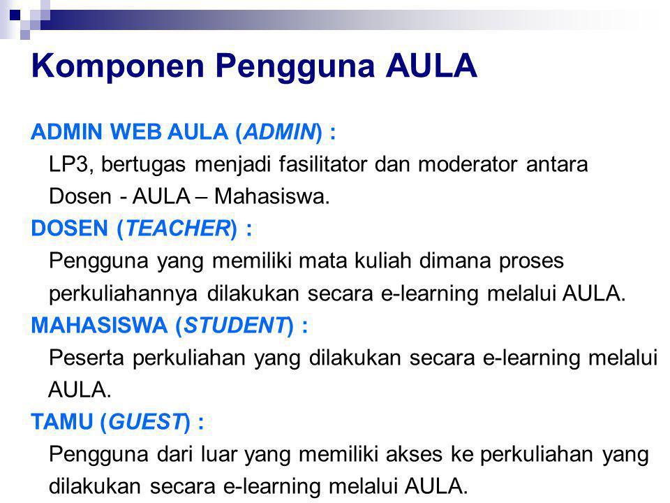 Komponen Pengguna AULA ADMIN WEB AULA (ADMIN) : LP3, bertugas menjadi fasilitator dan moderator antara Dosen - AULA – Mahasiswa.