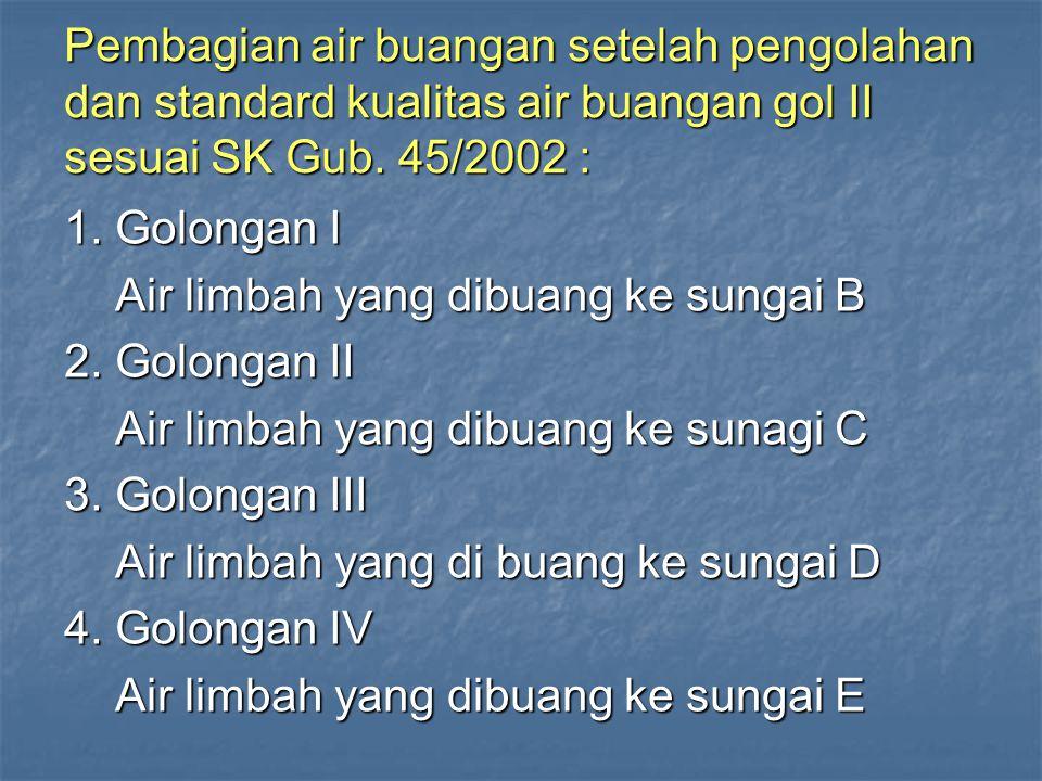 PENGOLAHAN LIMBAH PT.SIER 1. Pengolahan Pendahuluan (pre treatment) 2.