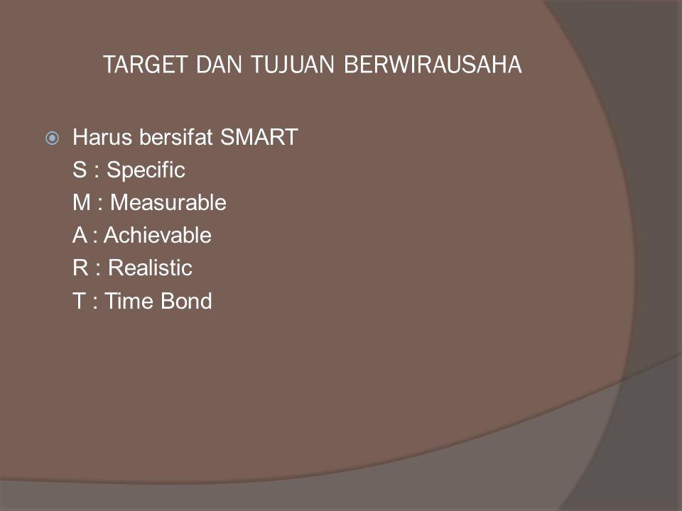 TARGET DAN TUJUAN BERWIRAUSAHA  Harus bersifat SMART S : Specific M : Measurable A : Achievable R : Realistic T : Time Bond