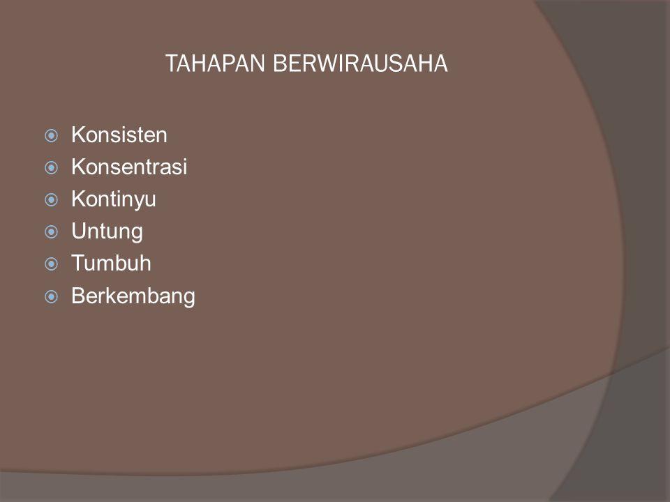 TAHAPAN BERWIRAUSAHA  Konsisten  Konsentrasi  Kontinyu  Untung  Tumbuh  Berkembang