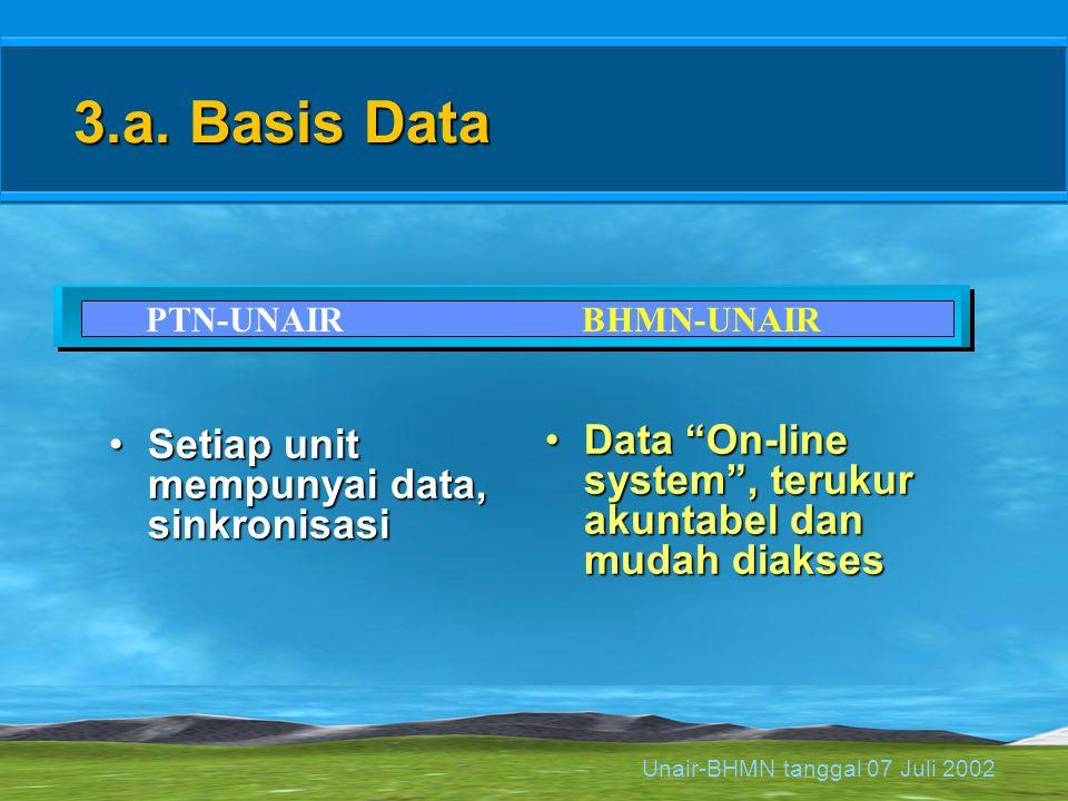 """PPT CCP 9/12/2014 14 Center for Communication Programs U N I V E R S I T Y OHNS HOPKINS J J PTN-UNAIR BHMN-UNAIR Data """"On-line system"""", terukur akunta"""