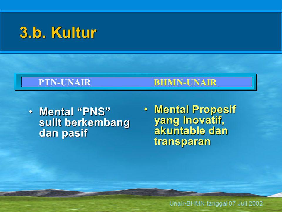 PPT CCP 9/12/2014 15 Center for Communication Programs U N I V E R S I T Y OHNS HOPKINS J J PTN-UNAIR BHMN-UNAIR Mental Propesif yang Inovatif, akunta