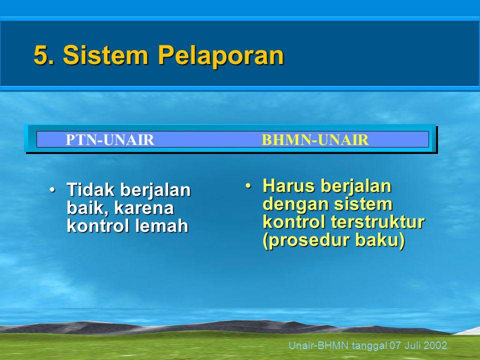 PPT CCP 9/12/2014 17 Center for Communication Programs U N I V E R S I T Y OHNS HOPKINS J J PTN-UNAIR BHMN-UNAIR Harus berjalan dengan sistem kontrol
