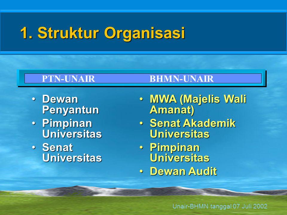 PPT CCP 9/12/2014 4 Center for Communication Programs U N I V E R S I T Y OHNS HOPKINS J J Dewan PenyantunDewan Penyantun Pimpinan UniversitasPimpinan