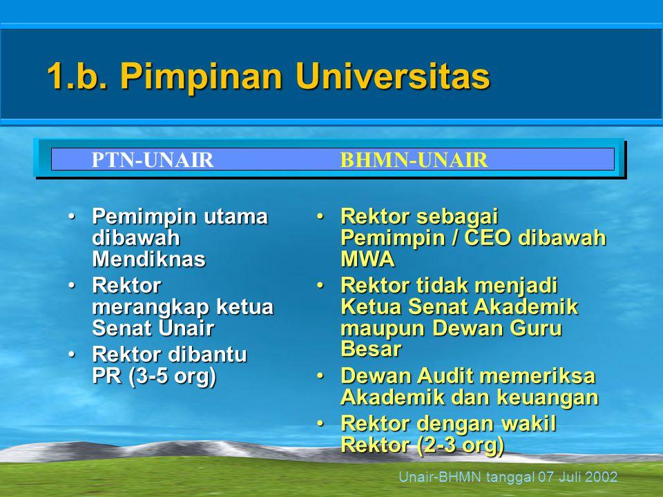 PPT CCP 9/12/2014 6 Center for Communication Programs U N I V E R S I T Y OHNS HOPKINS J J PTN-UNAIR BHMN-UNAIR Pemimpin utama dibawah MendiknasPemimp