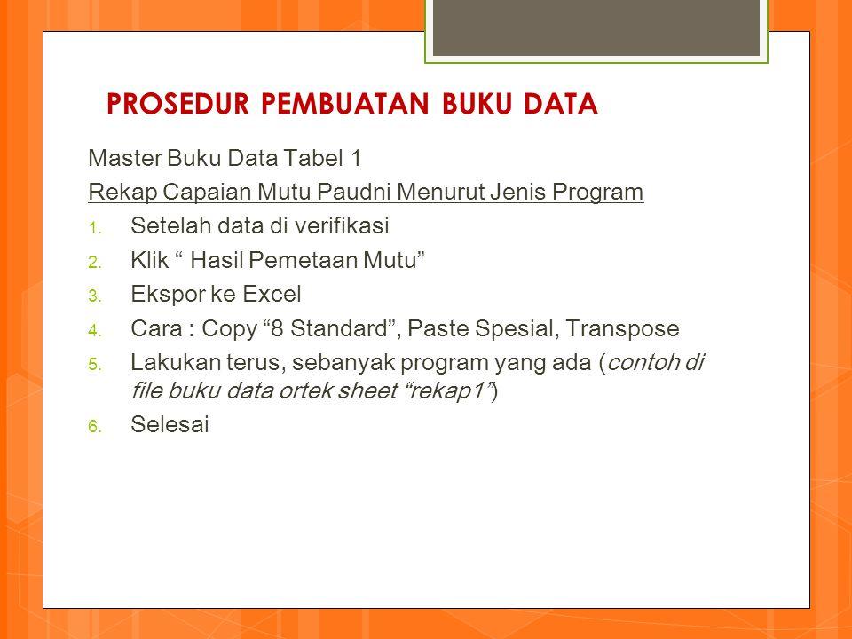 """PROSEDUR PEMBUATAN BUKU DATA Master Buku Data Tabel 1 Rekap Capaian Mutu Paudni Menurut Jenis Program 1. Setelah data di verifikasi 2. Klik """" Hasil Pe"""