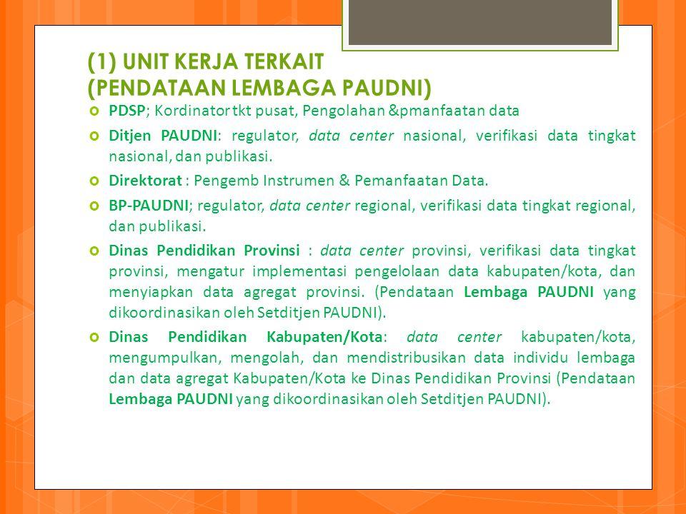 (1) UNIT KERJA TERKAIT (PENDATAAN LEMBAGA PAUDNI)  PDSP; Kordinator tkt pusat, Pengolahan &pmanfaatan data  Ditjen PAUDNI: regulator, data center na
