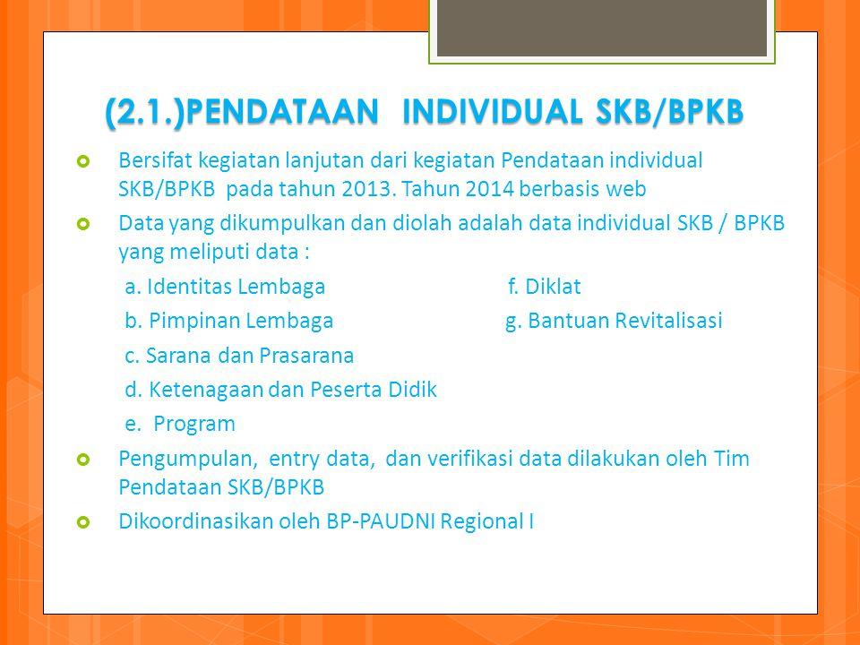 (2.1.)PENDATAAN INDIVIDUAL SKB/BPKB  Bersifat kegiatan lanjutan dari kegiatan Pendataan individual SKB/BPKB pada tahun 2013. Tahun 2014 berbasis web
