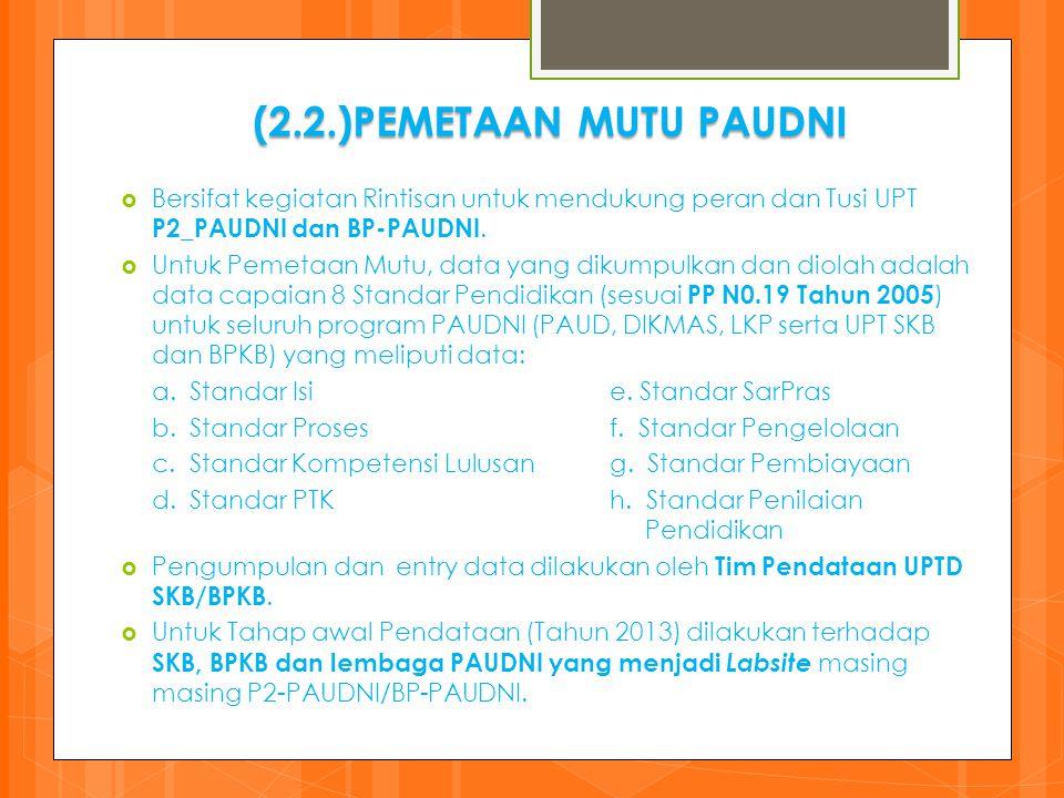  Bersifat kegiatan Rintisan untuk mendukung peran dan Tusi UPT P2_PAUDNI dan BP-PAUDNI.  Untuk Pemetaan Mutu, data yang dikumpulkan dan diolah adala