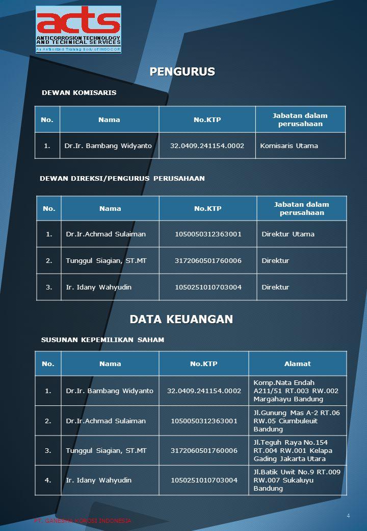 4 PENGURUS No.NamaNo.KTP Jabatan dalam perusahaan 1.Dr.Ir. Bambang Widyanto32.0409.241154.0002Komisaris Utama DEWAN KOMISARIS DEWAN DIREKSI/PENGURUS P