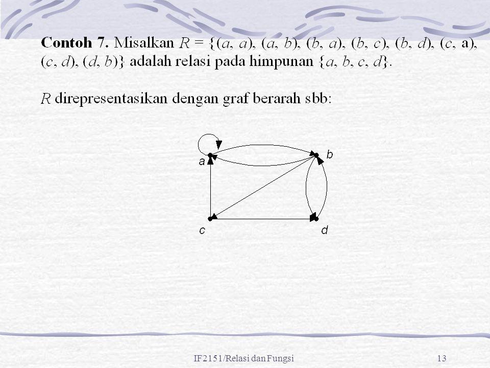 IF2151/Relasi dan Fungsi13