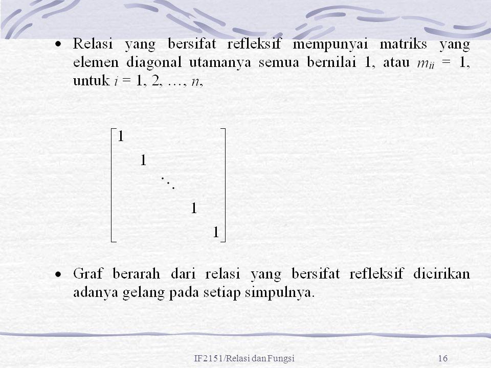 IF2151/Relasi dan Fungsi16