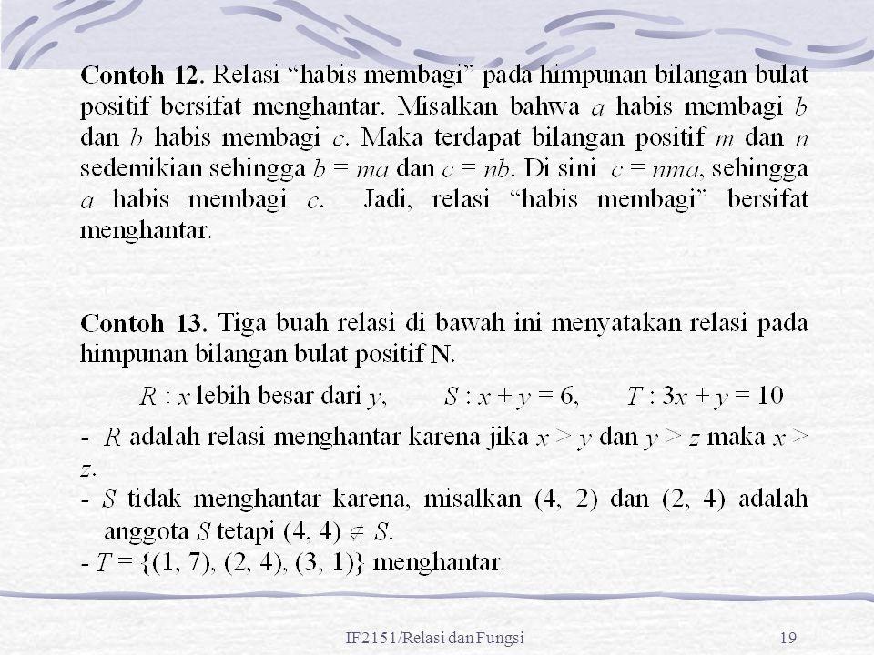 IF2151/Relasi dan Fungsi19