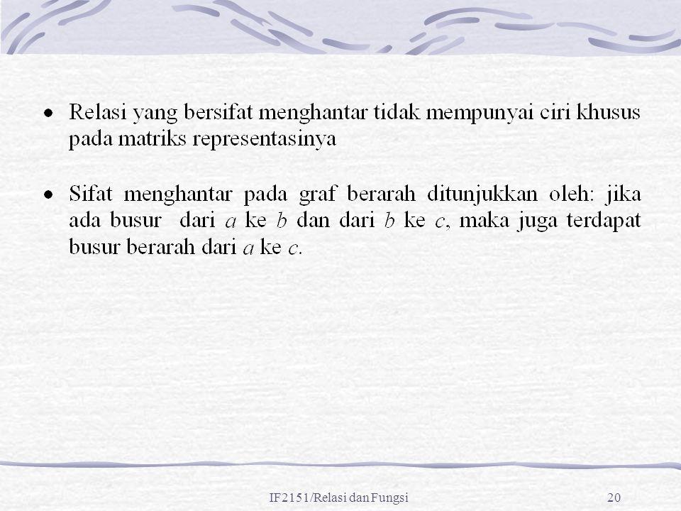 IF2151/Relasi dan Fungsi20