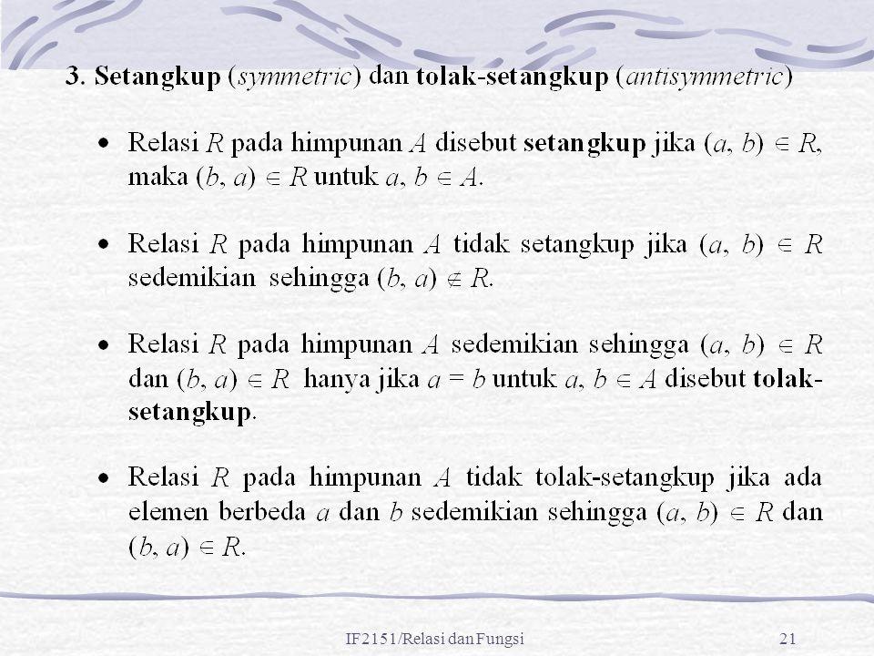 IF2151/Relasi dan Fungsi21