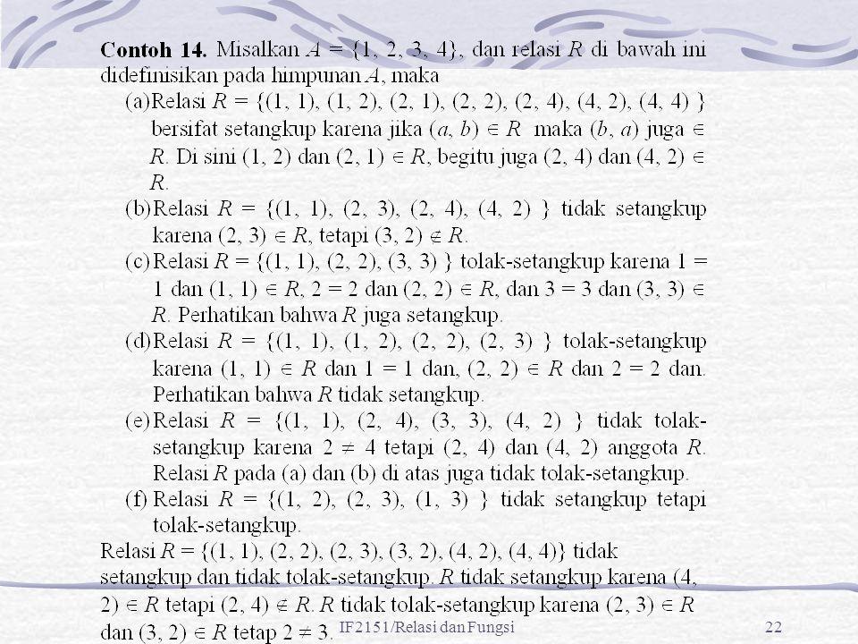 IF2151/Relasi dan Fungsi22