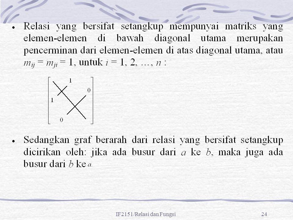 IF2151/Relasi dan Fungsi24