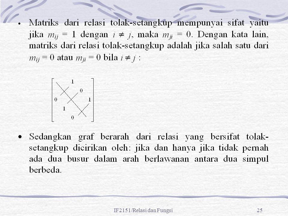 IF2151/Relasi dan Fungsi25