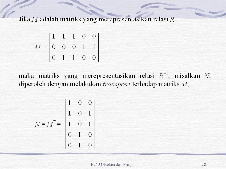 IF2151/Relasi dan Fungsi28