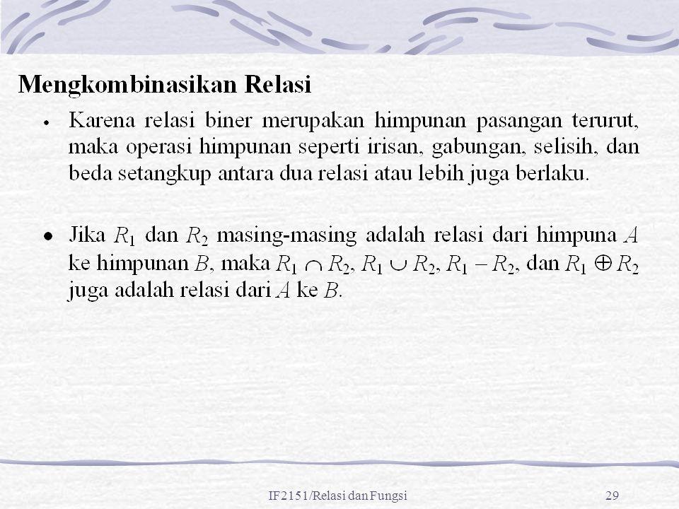 IF2151/Relasi dan Fungsi29