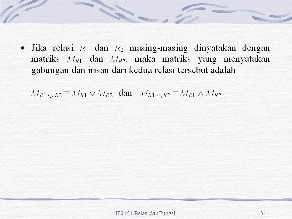 IF2151/Relasi dan Fungsi31