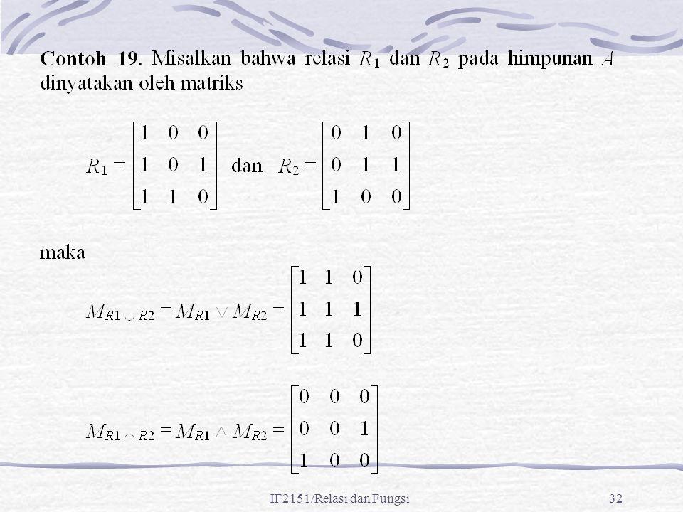 IF2151/Relasi dan Fungsi32