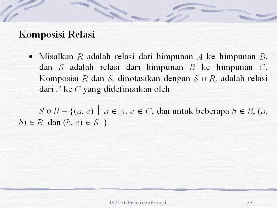 IF2151/Relasi dan Fungsi33