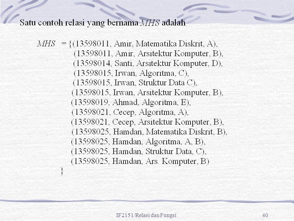 IF2151/Relasi dan Fungsi40