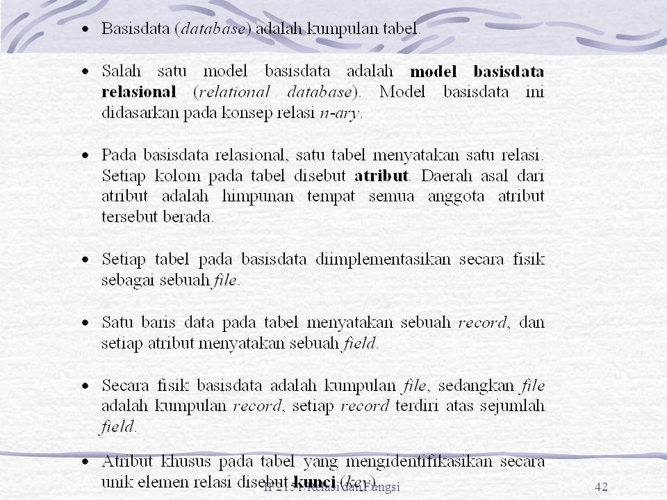 IF2151/Relasi dan Fungsi42